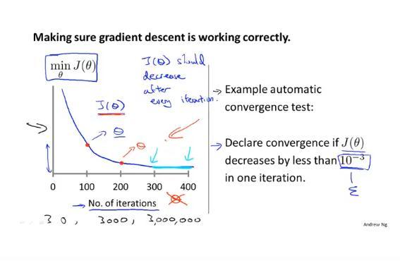 坐标法与机器证明_机器学习(5.2)——特征缩放,学习率调整,特征选择与多项式 ...