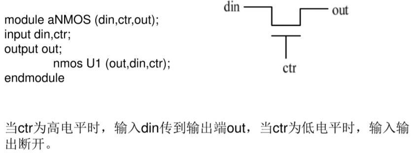 vhdl调用verilog_7、Verilog HDL--结构化建模 - 程序员大本营