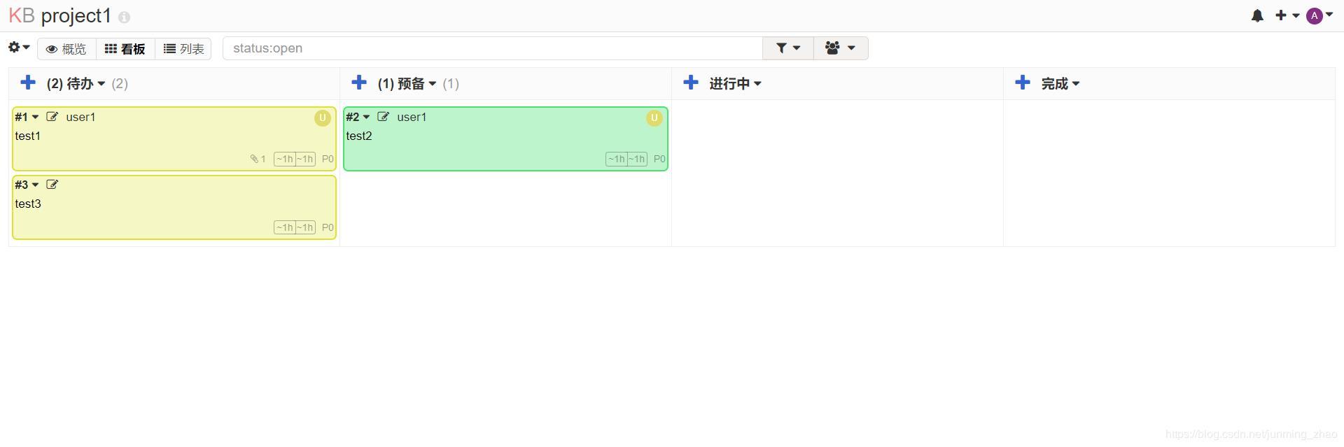 Kanboard Gitlab